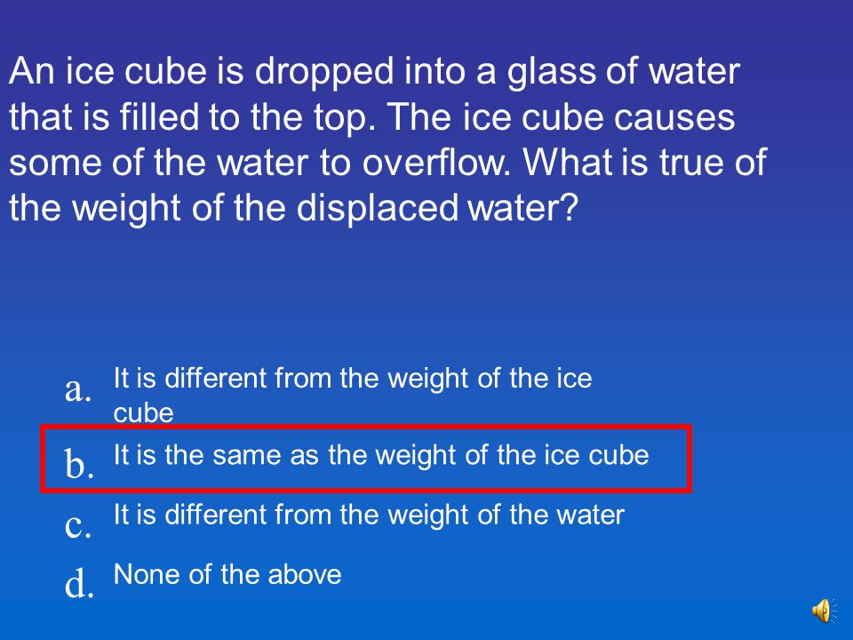 An ice cube is dropped into a glass of water that is filled to the top
