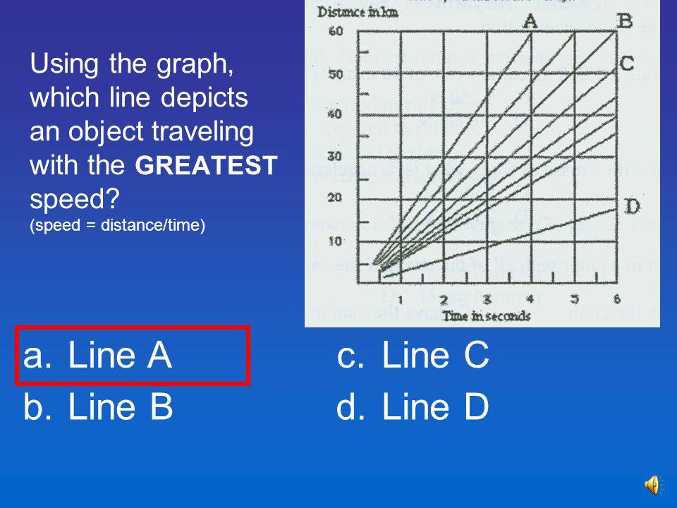 a. Line A c. Line C b. Line B d. Line D