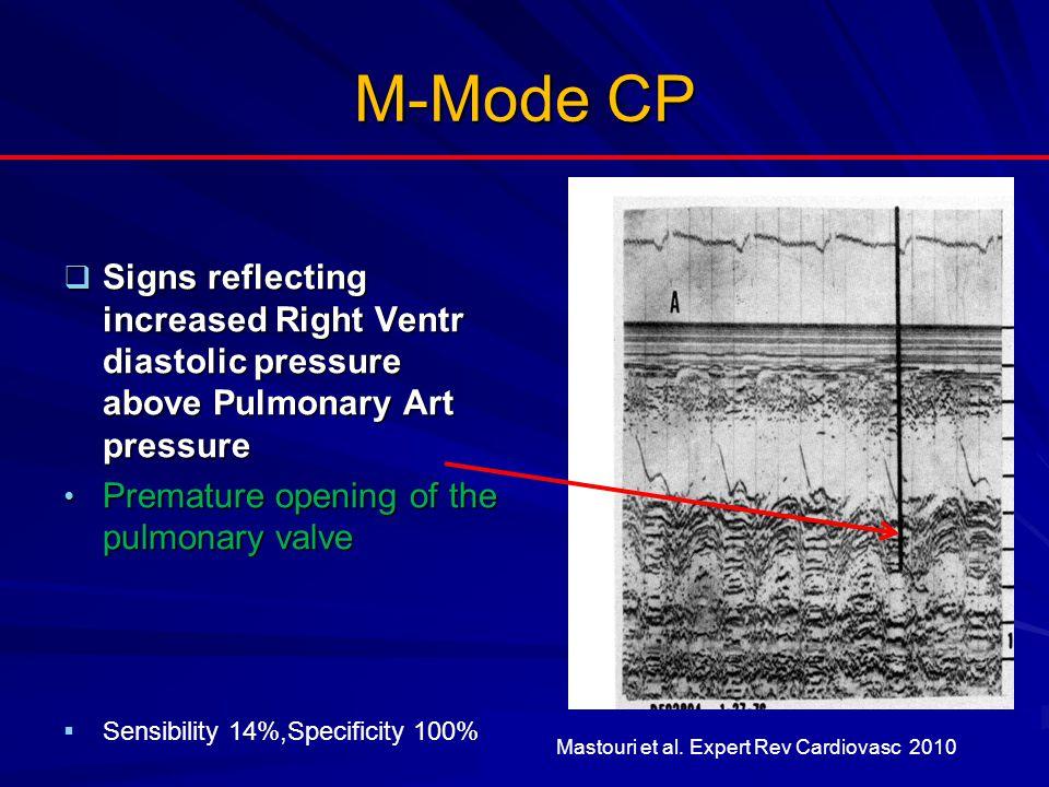 Mastouri et al. Expert Rev Cardiovasc 2010