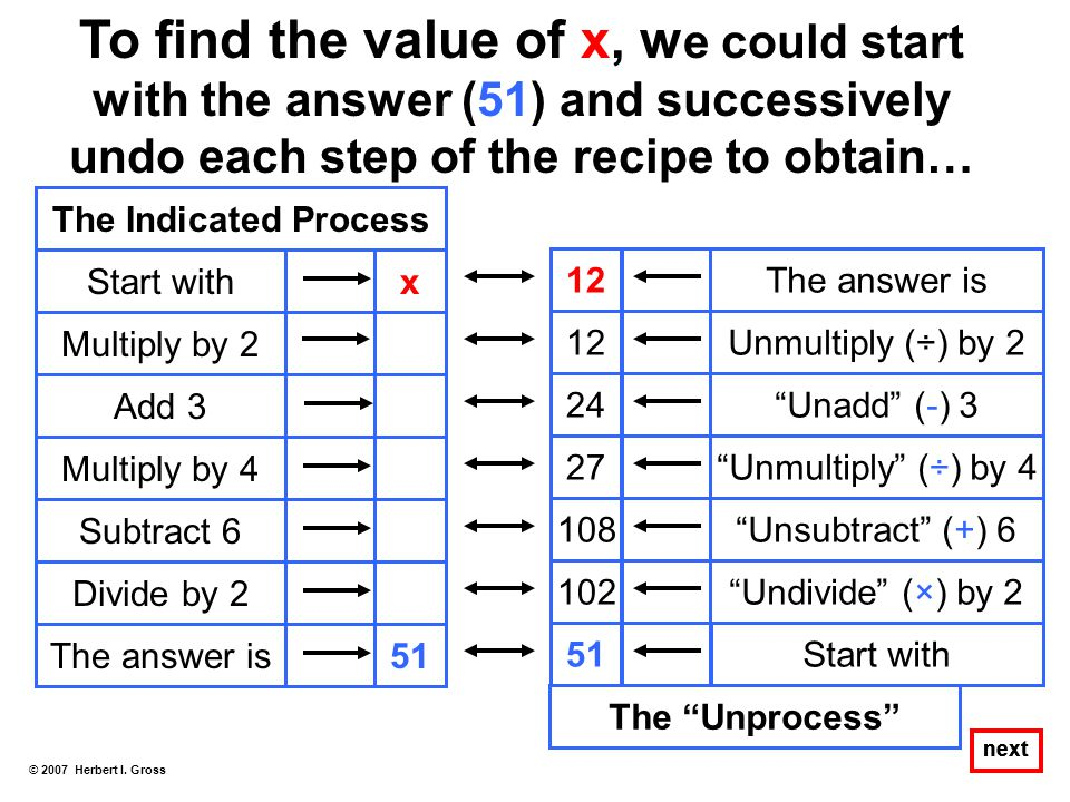 To find the value of x, we could start with the answer (51) and successively undo each step of the recipe to obtain…