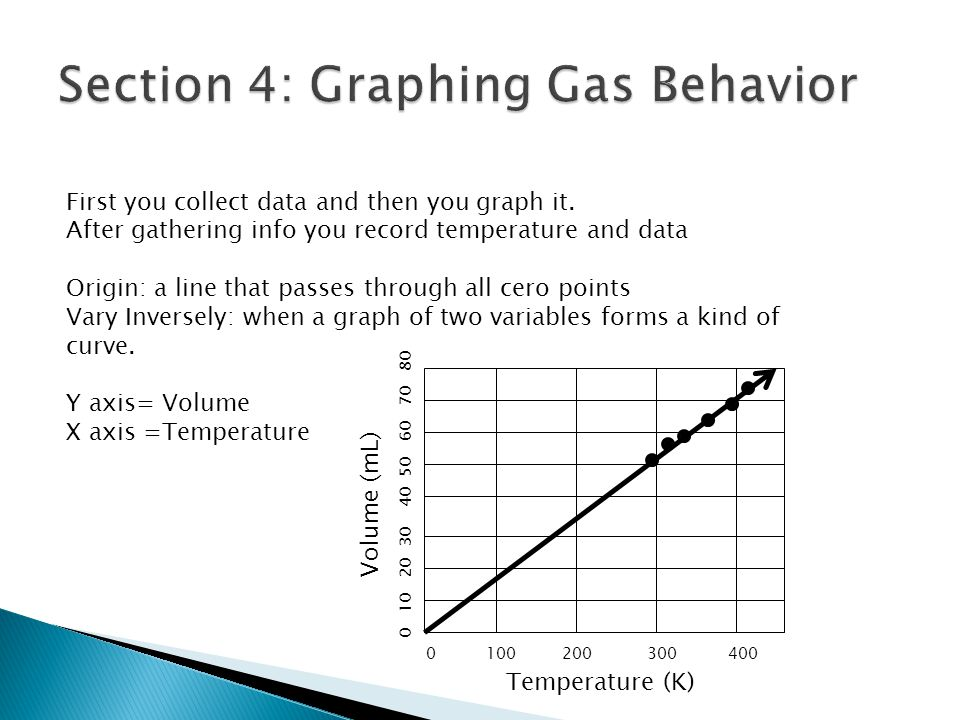 Section 4: Graphing Gas Behavior