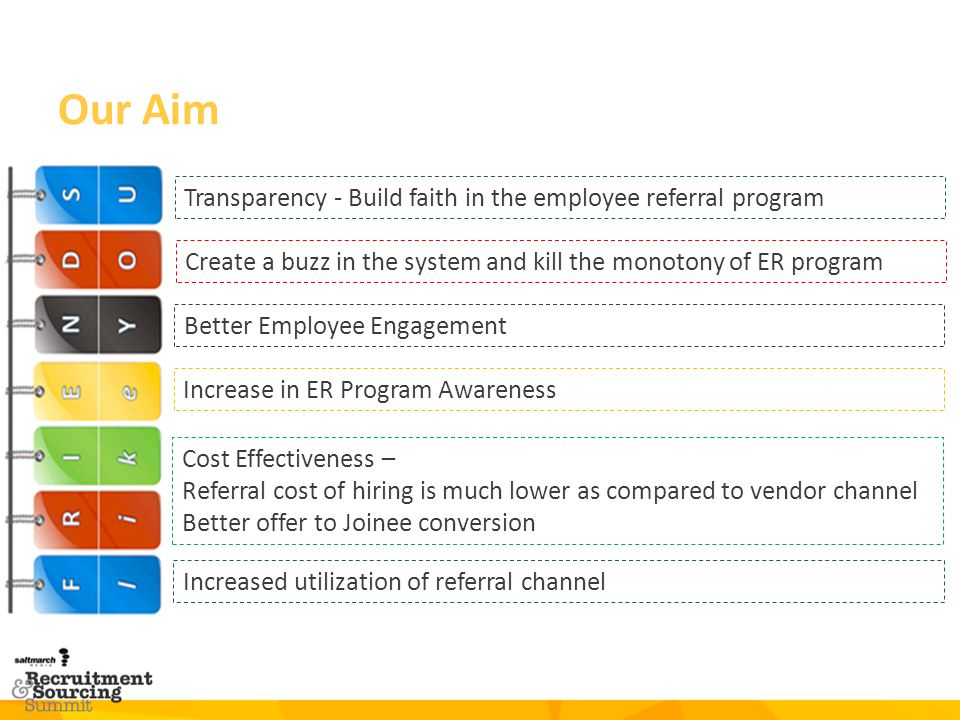Our Aim Transparency - Build faith in the employee referral program