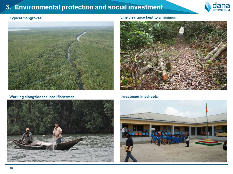 3. Environmental protection and social investment