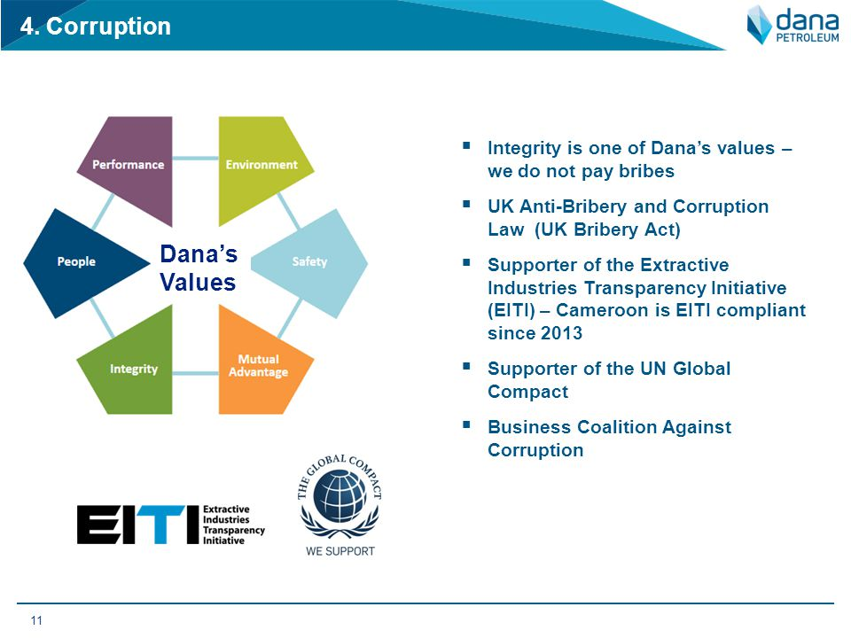 4. Corruption Dana's Values