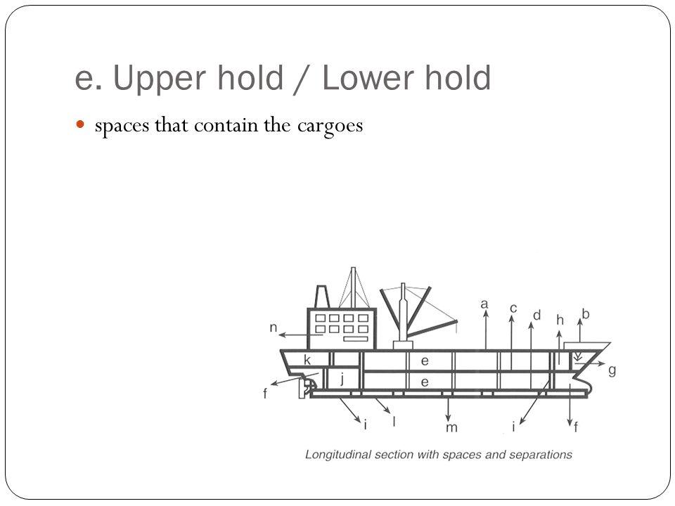 e. Upper hold / Lower hold