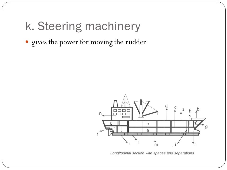 k. Steering machinery gives the power for moving the rudder