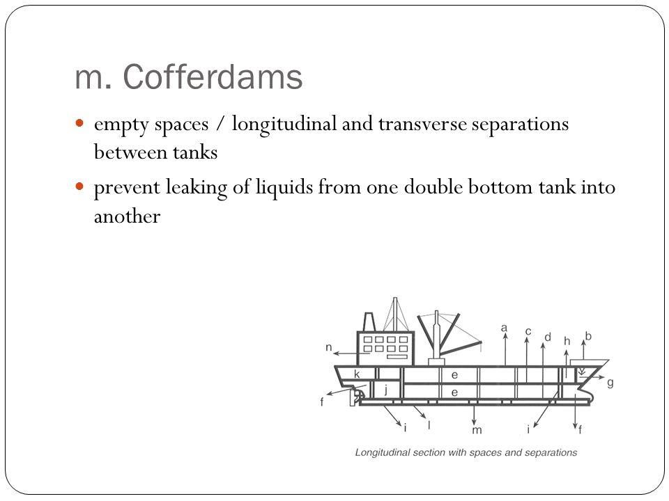 m. Cofferdams empty spaces / longitudinal and transverse separations between tanks.