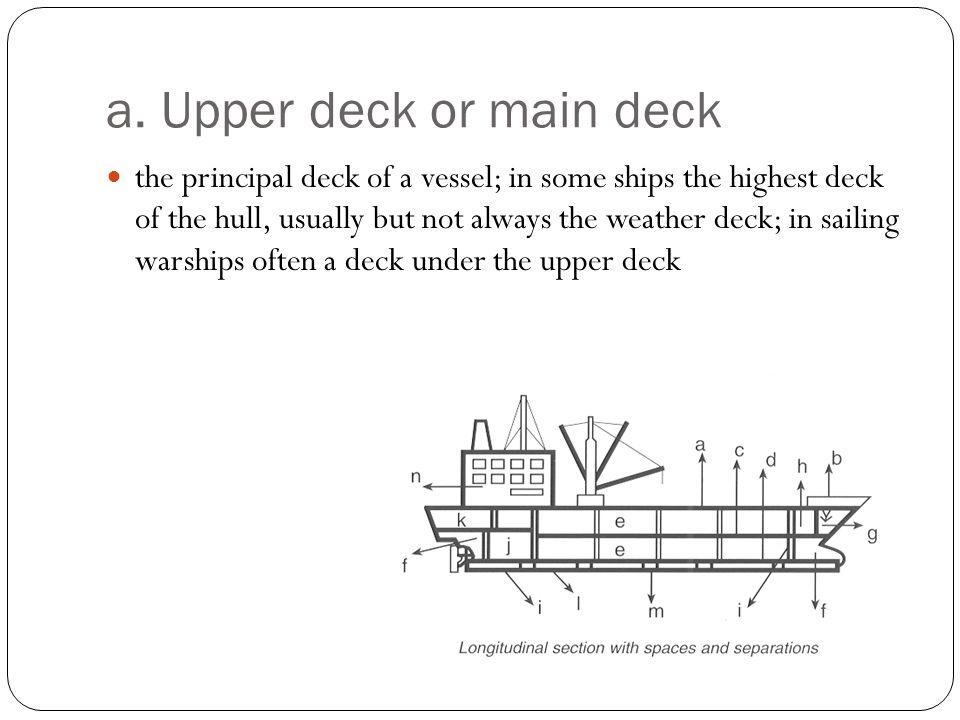 a. Upper deck or main deck