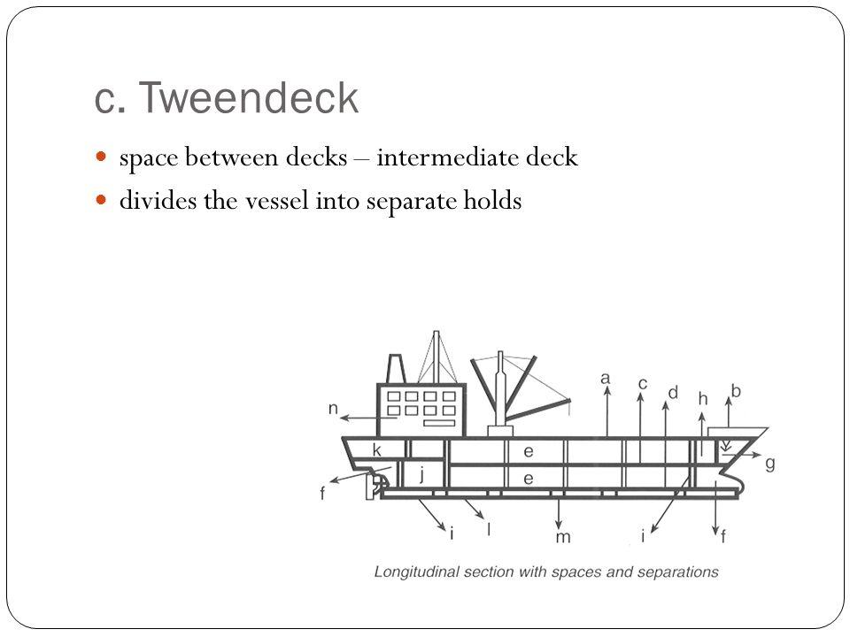 c. Tweendeck space between decks – intermediate deck