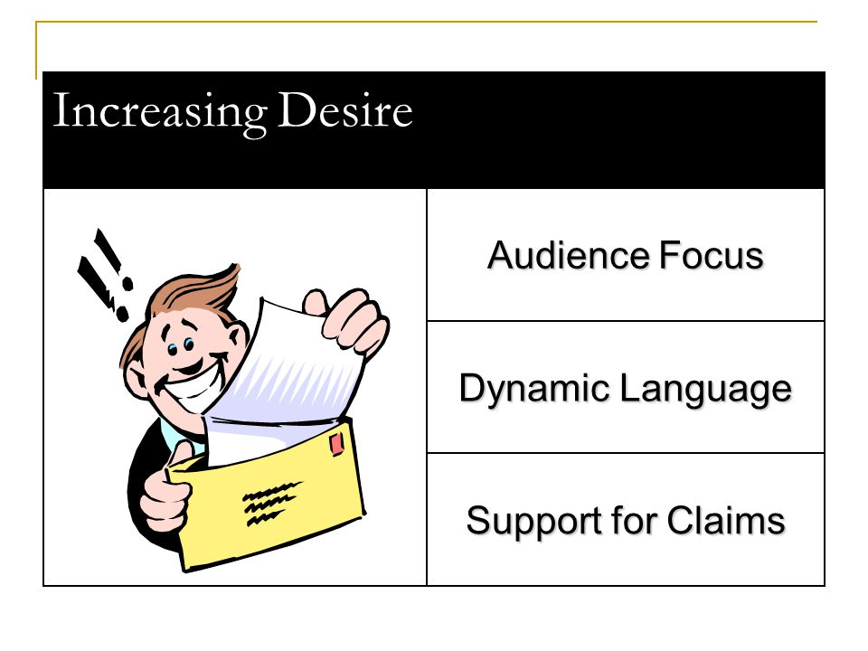 Increasing Desire Audience Focus Dynamic Language Support for Claims