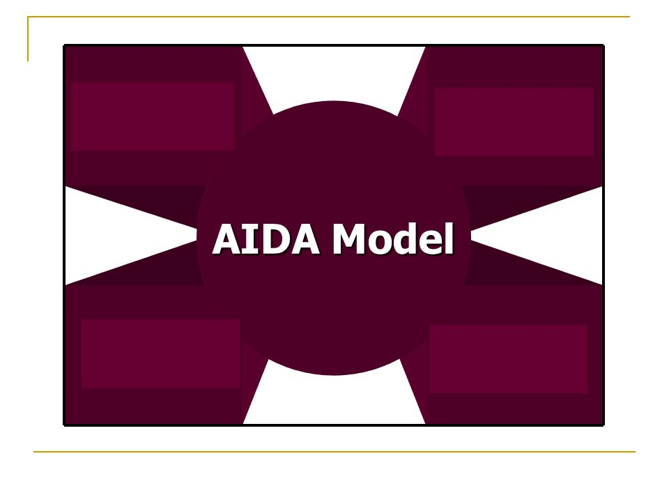 Interest Attention Desire Action AIDA Model