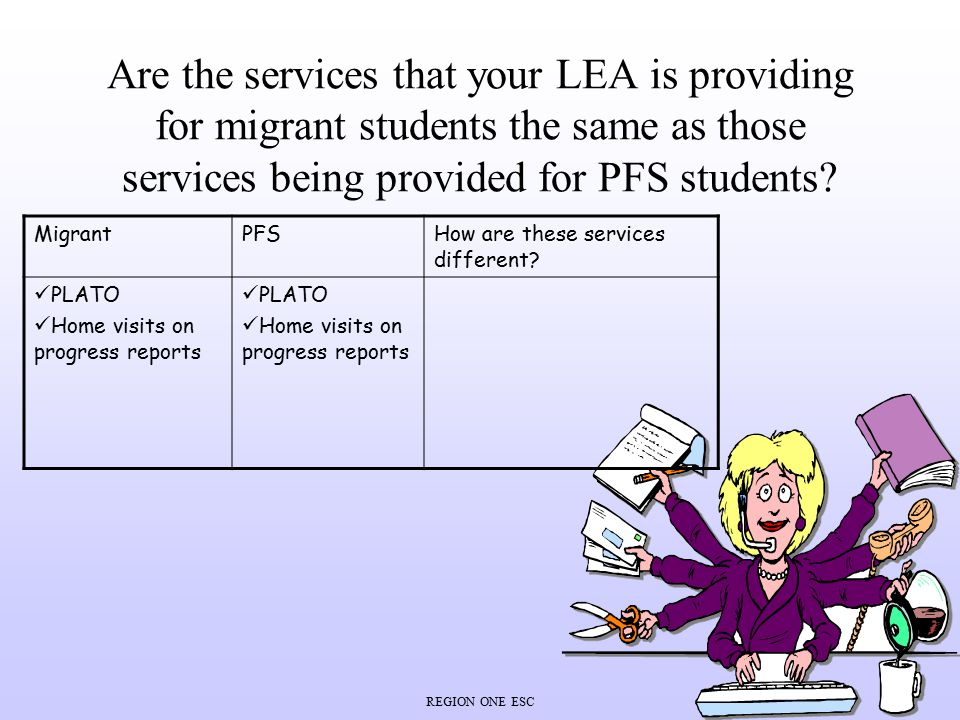 Are the services that your LEA is providing for migrant students the same as those services being provided for PFS students