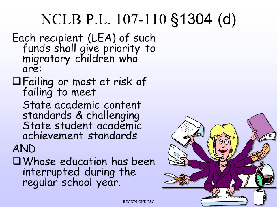 NCLB P.L. 107-110 §1304 (d) Each recipient (LEA) of such funds shall give priority to migratory children who are:
