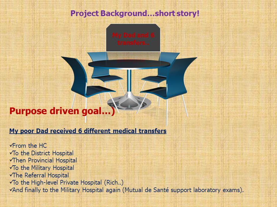 Project Background…short story!