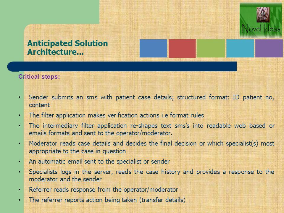 Anticipated Solution Architecture...