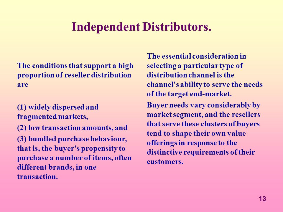Independent Distributors.