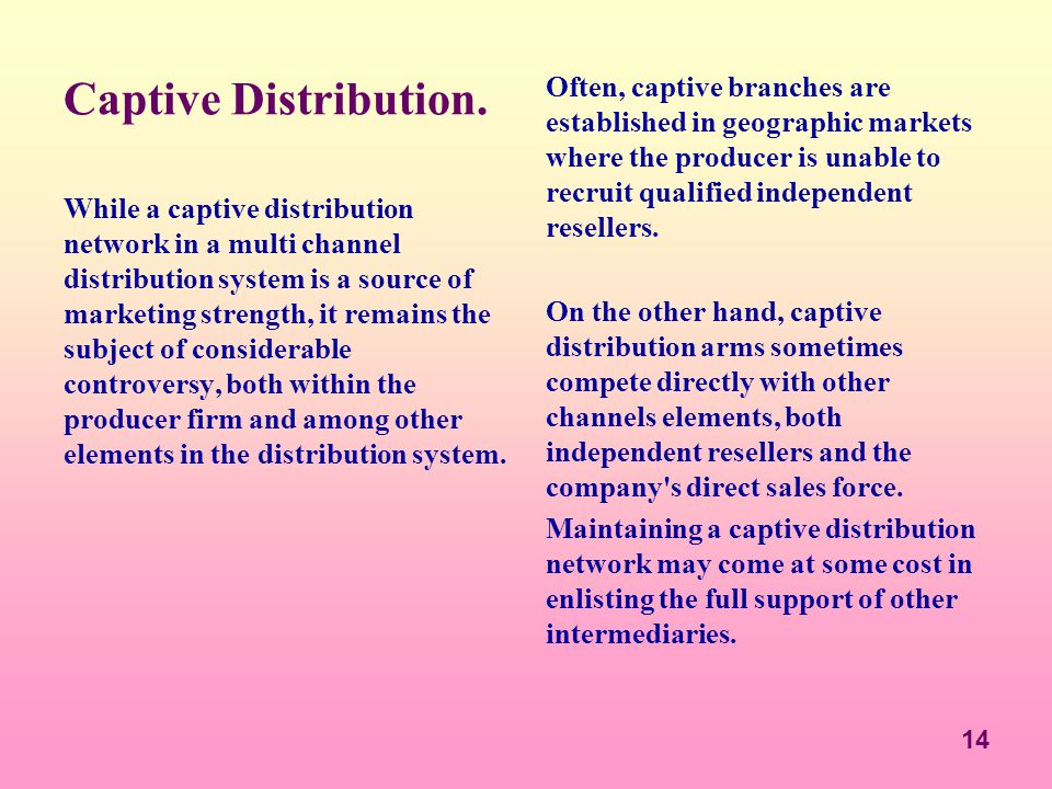 Captive Distribution.
