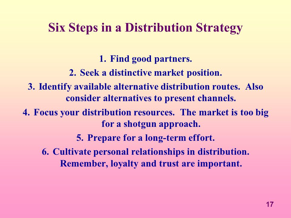 Six Steps in a Distribution Strategy