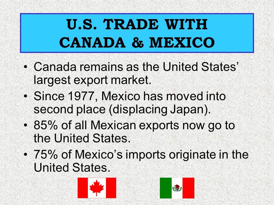 U.S. TRADE WITH CANADA & MEXICO