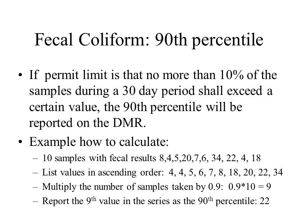 Fecal Coliform: 90th percentile