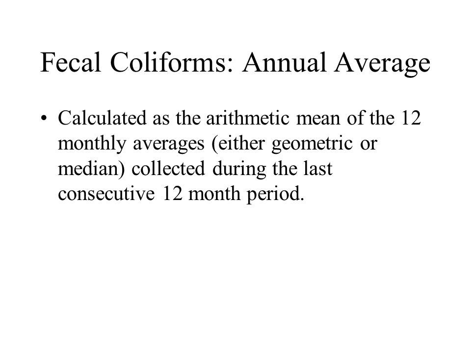Fecal Coliforms: Annual Average