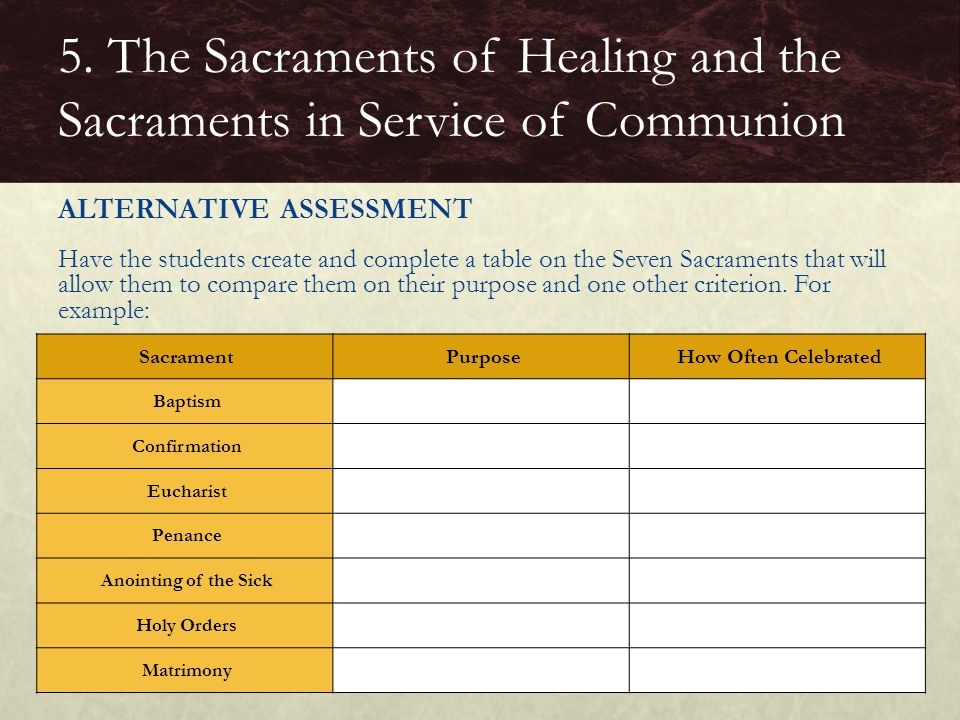 5. The Sacraments of Healing and the Sacraments in Service of Communion