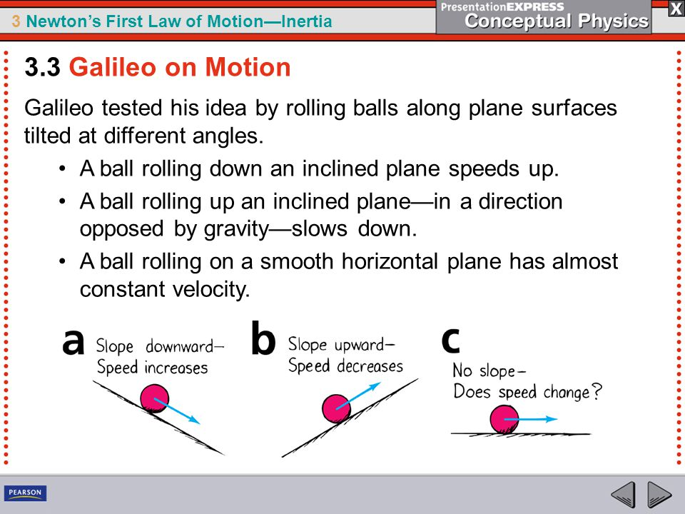 3.3 Galileo on Motion Galileo tested his idea by rolling balls along plane surfaces tilted at different angles.