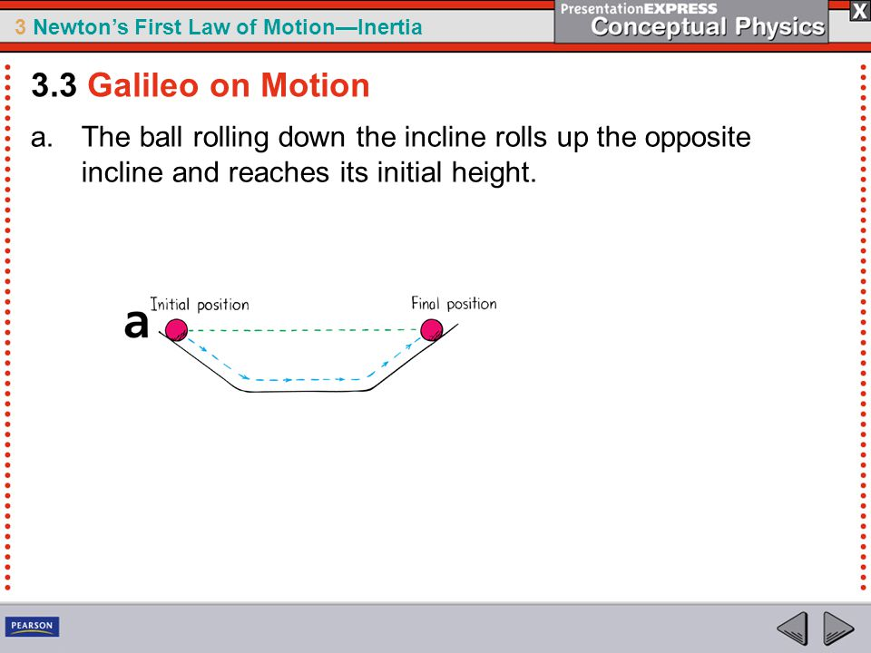 3.3 Galileo on Motion The ball rolling down the incline rolls up the opposite incline and reaches its initial height.