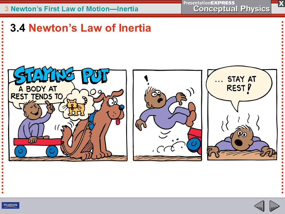 3.4 Newton's Law of Inertia