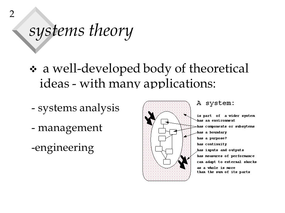 systems theory a well-developed body of theoretical ideas - with many applications: - systems analysis.