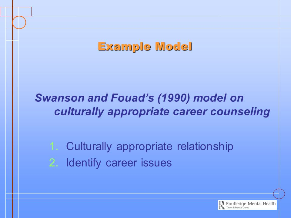 Example Model Swanson and Fouad's (1990) model on culturally appropriate career counseling. Culturally appropriate relationship.