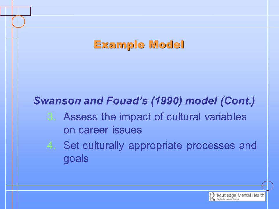 Example Model Swanson and Fouad's (1990) model (Cont.) Assess the impact of cultural variables on career issues.