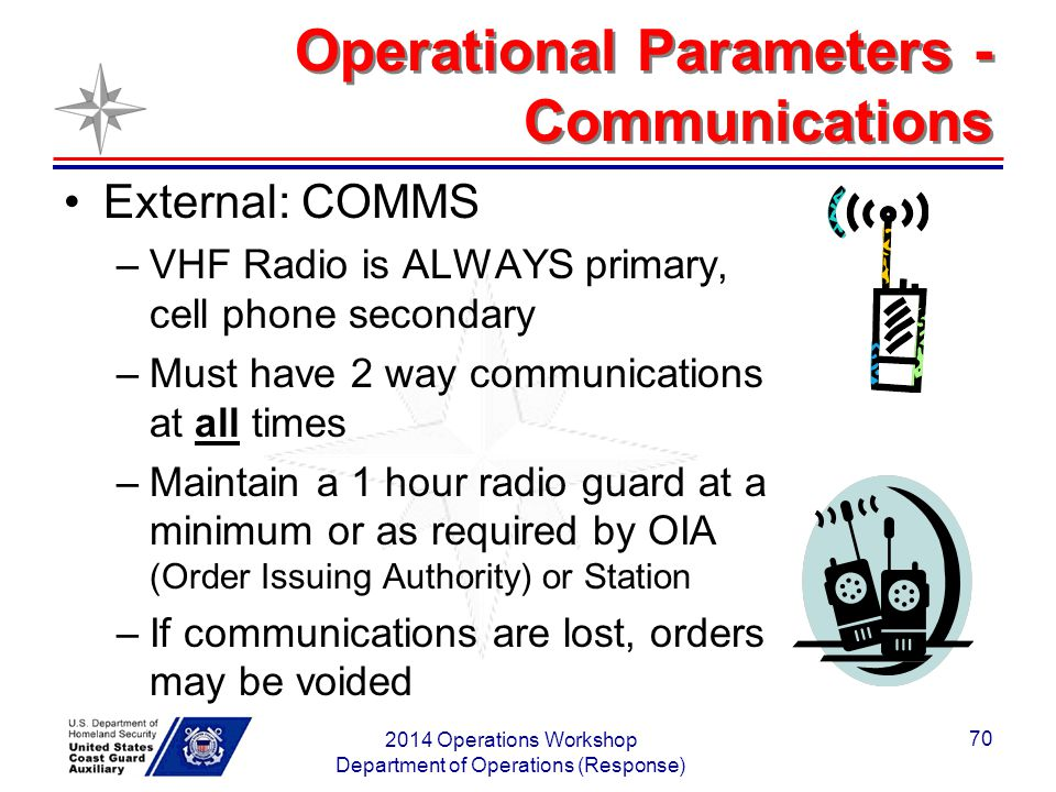 Operational Parameters - Communications