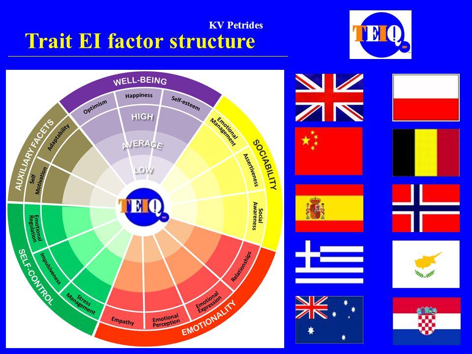 Trait EI factor structure