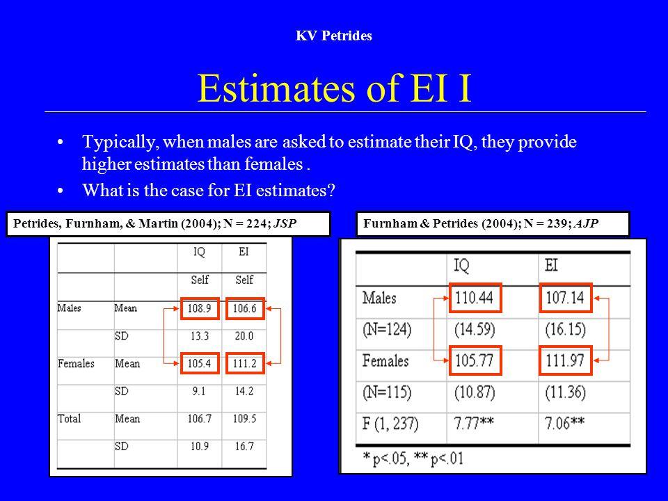 KV Petrides Estimates of EI I. Typically, when males are asked to estimate their IQ, they provide higher estimates than females .