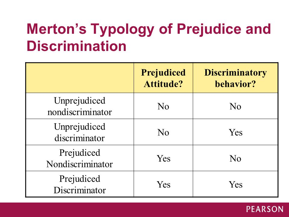 Merton's Typology of Prejudice and Discrimination