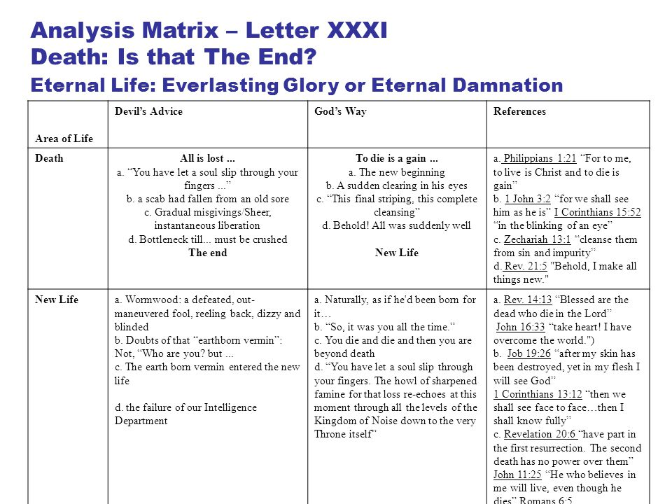 Analysis Matrix – Letter XXXI Death: Is that The End