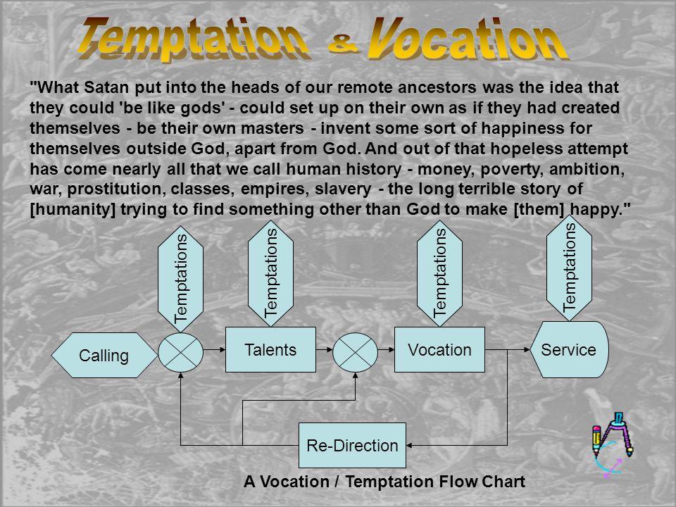 Temptation Vocation. &