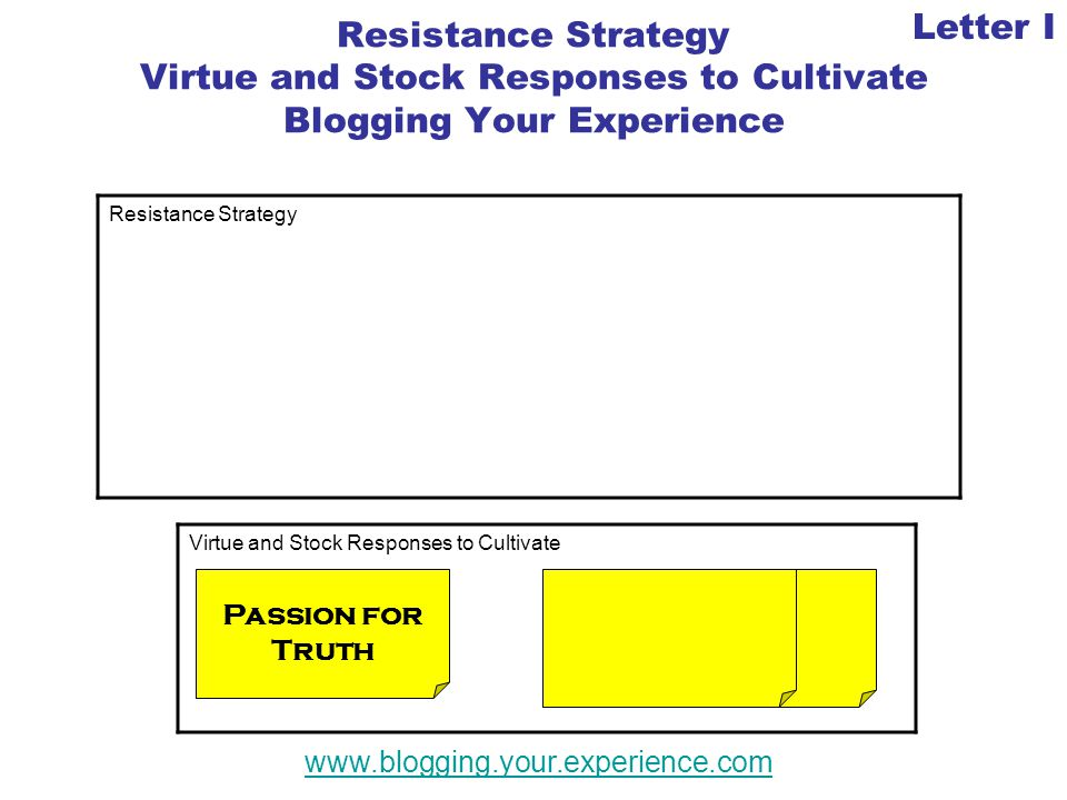 Letter I Resistance Strategy Virtue and Stock Responses to Cultivate Blogging Your Experience. Resistance Strategy.