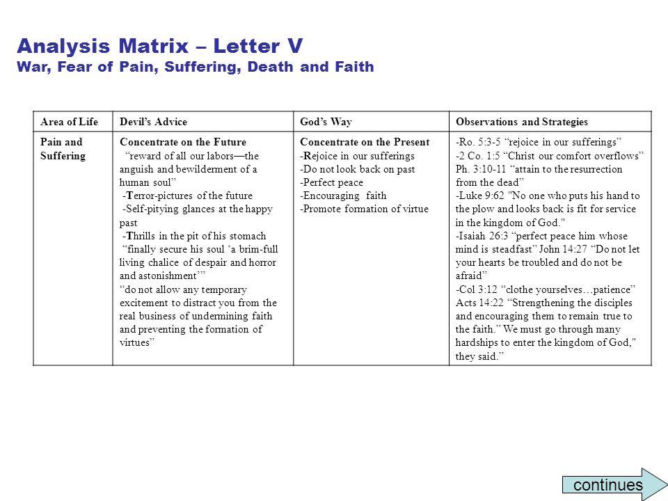Screwtape Letters Devil S Strategies