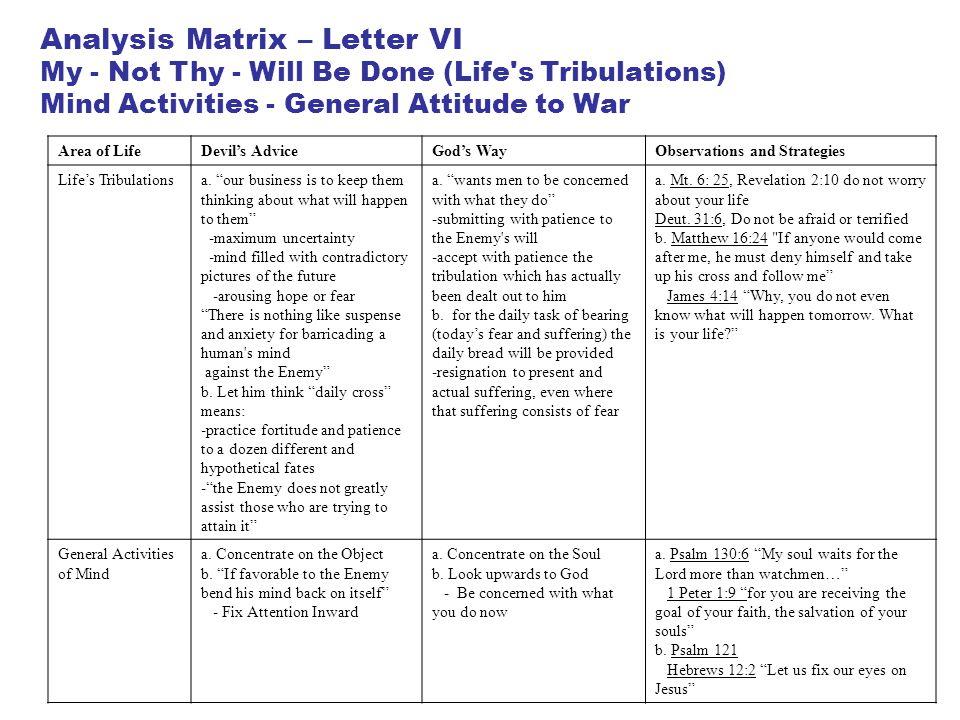 Analysis Matrix – Letter VI