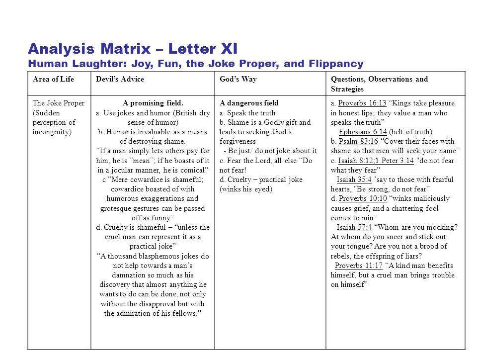 Analysis Matrix – Letter XI
