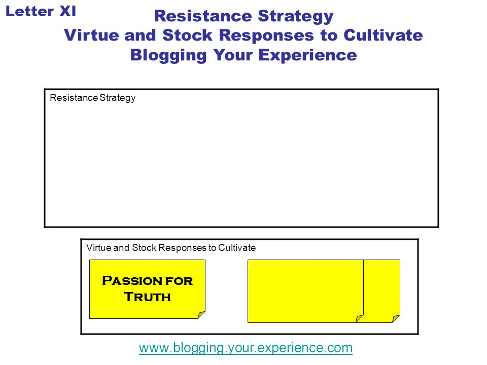 Letter XI Resistance Strategy Virtue and Stock Responses to Cultivate Blogging Your Experience. Resistance Strategy.