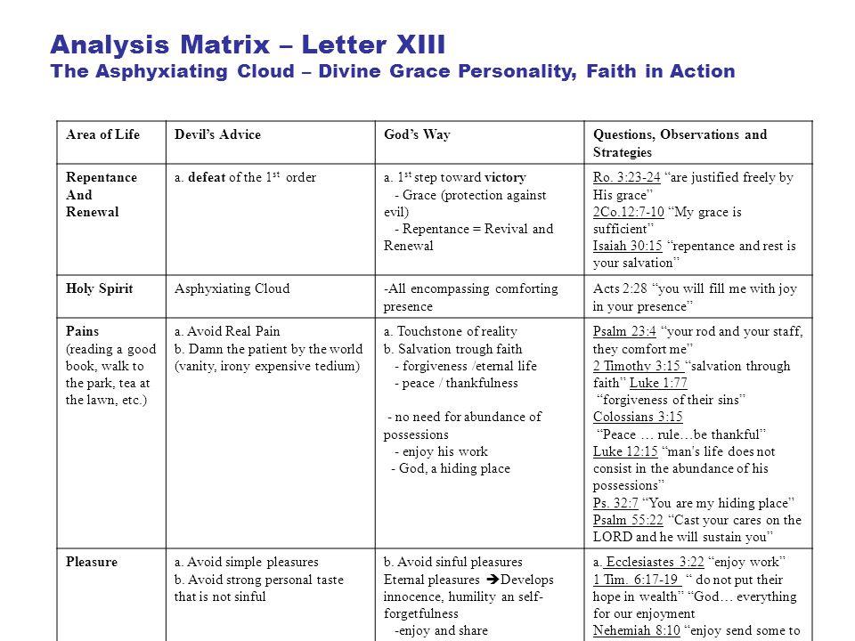 Analysis Matrix – Letter XIII