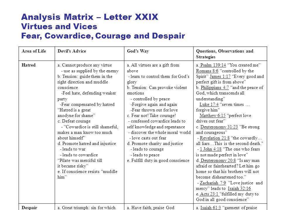 Analysis Matrix – Letter XXIX
