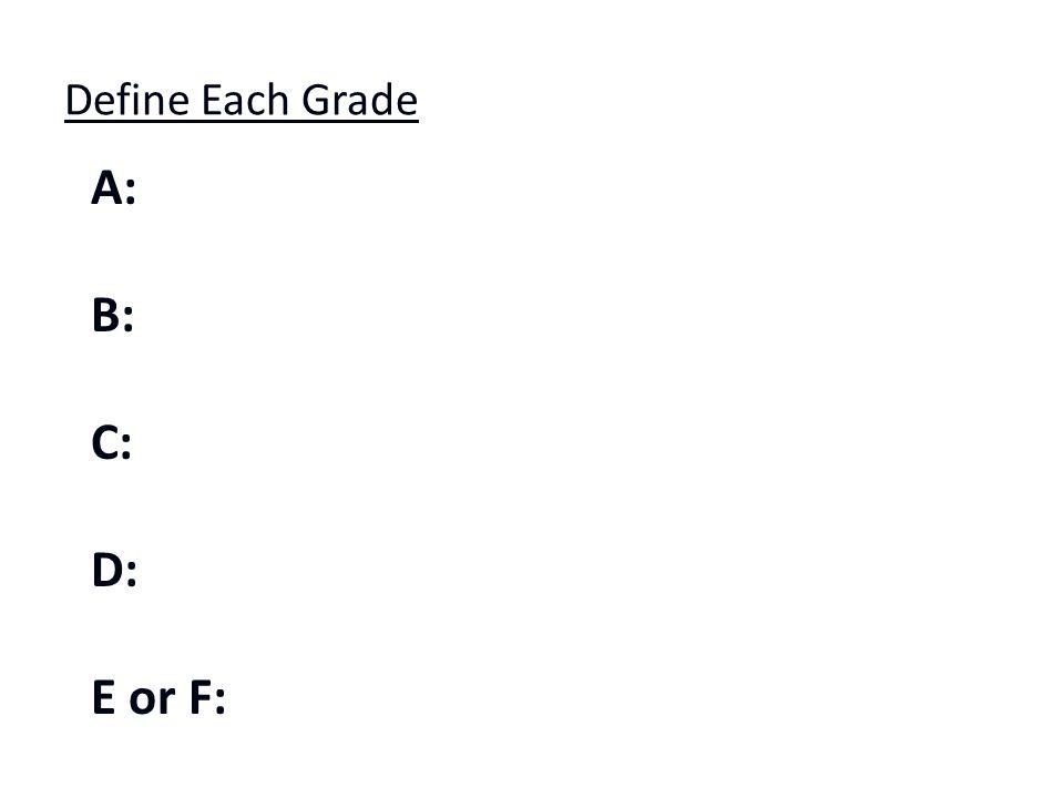Define Each Grade A: B: C: D: E or F: