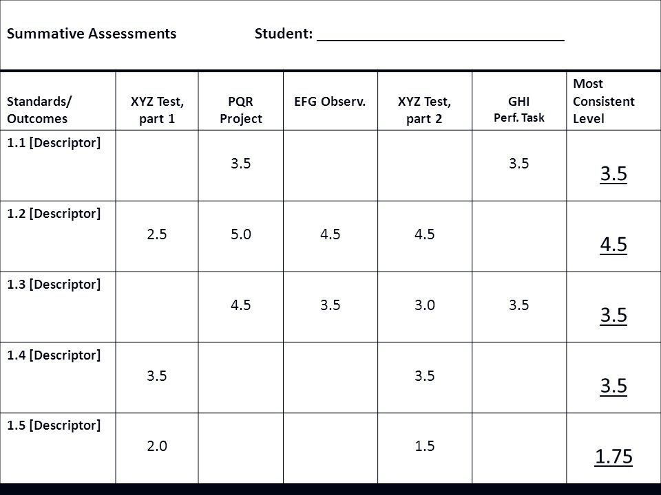 1.75 Summative Assessments Student: ______________________________ 3.5