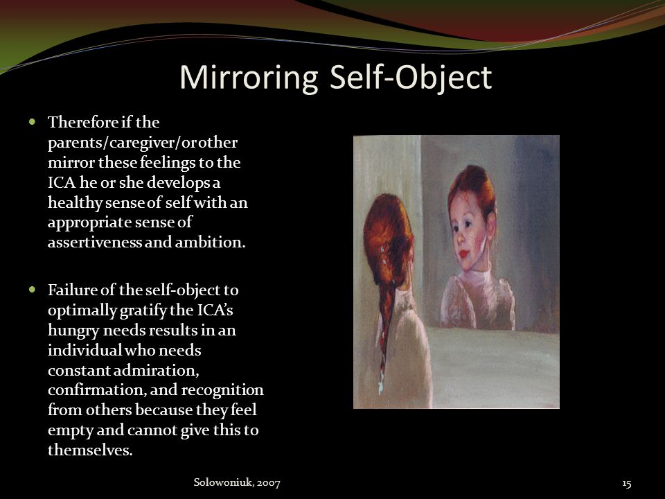 Mirroring Self-Object