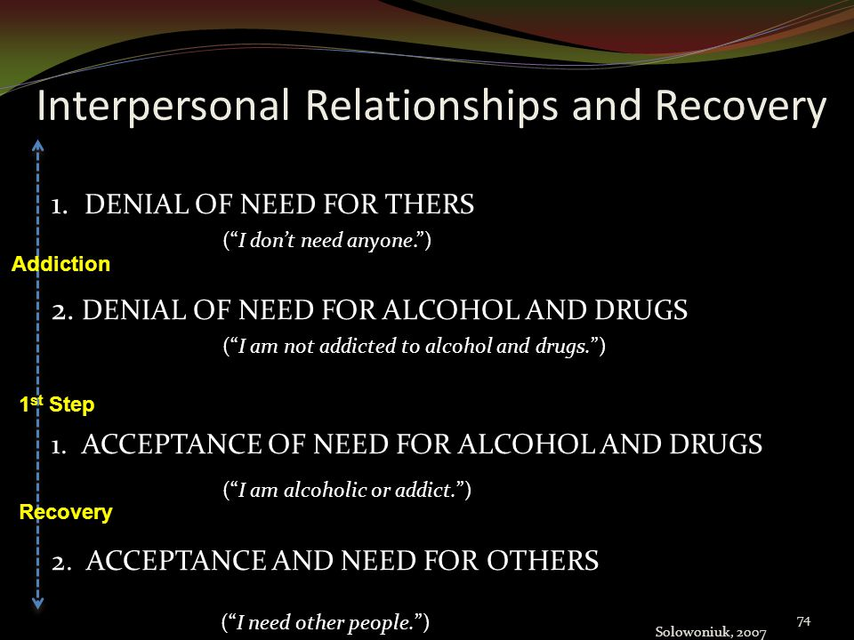 Interpersonal Relationships and Recovery
