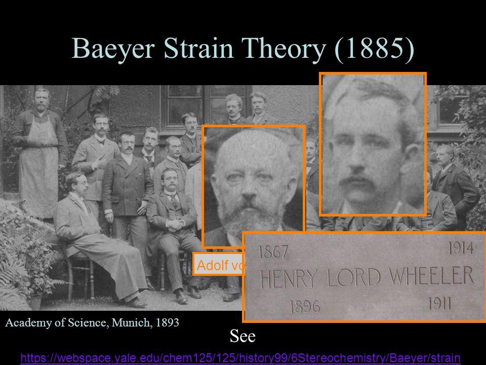 Baeyer Strain Theory (1885)
